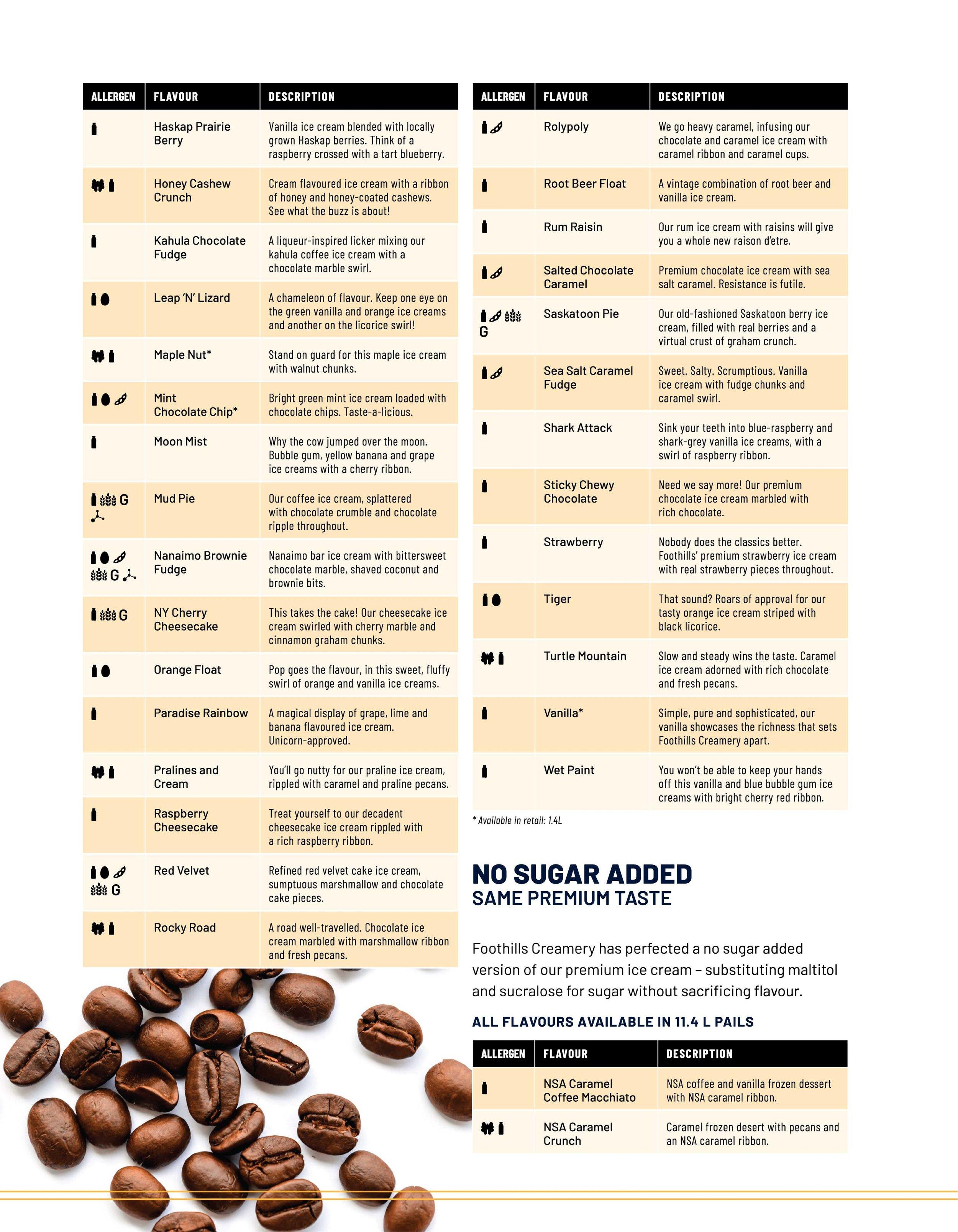 Foothills Flavours & Allergen List_4.jpg