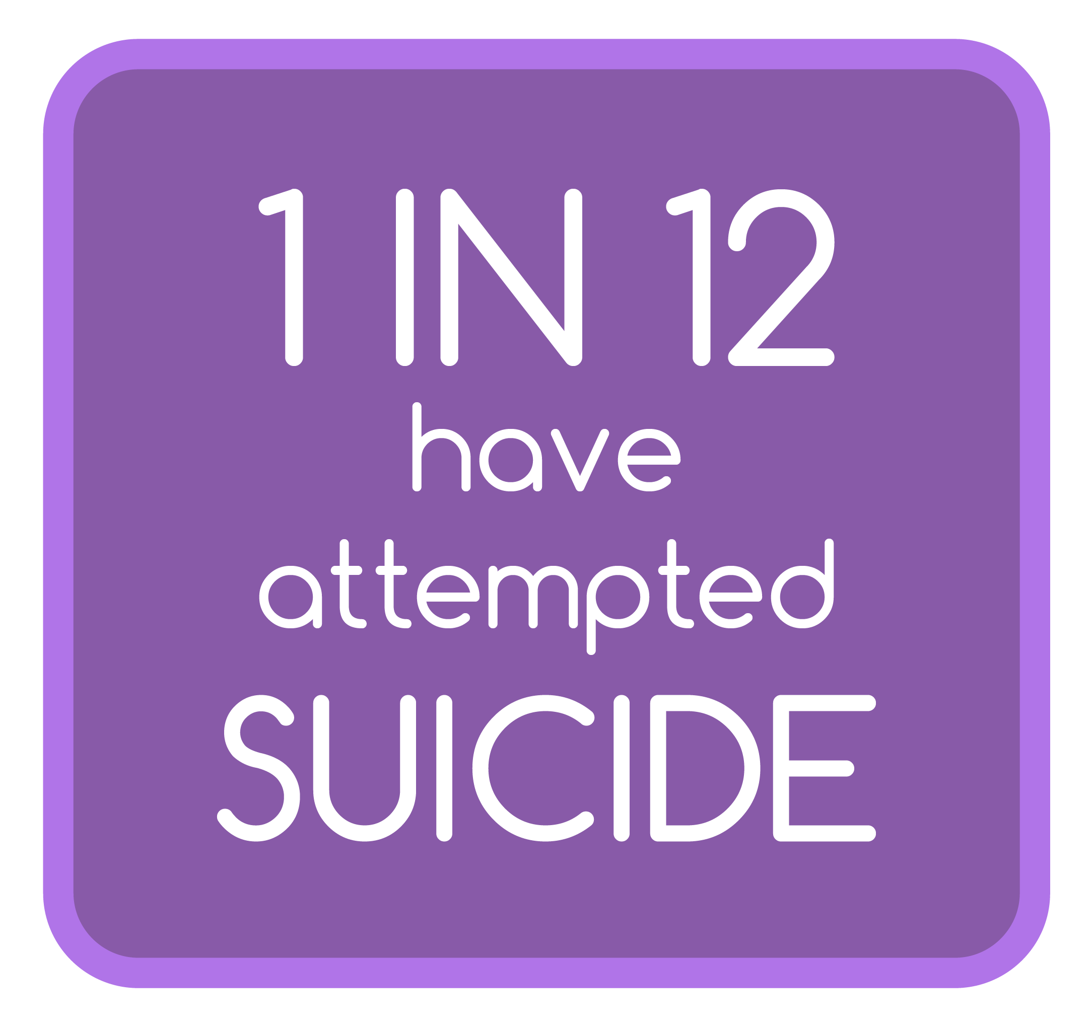 Youth Suicide Statistic.png