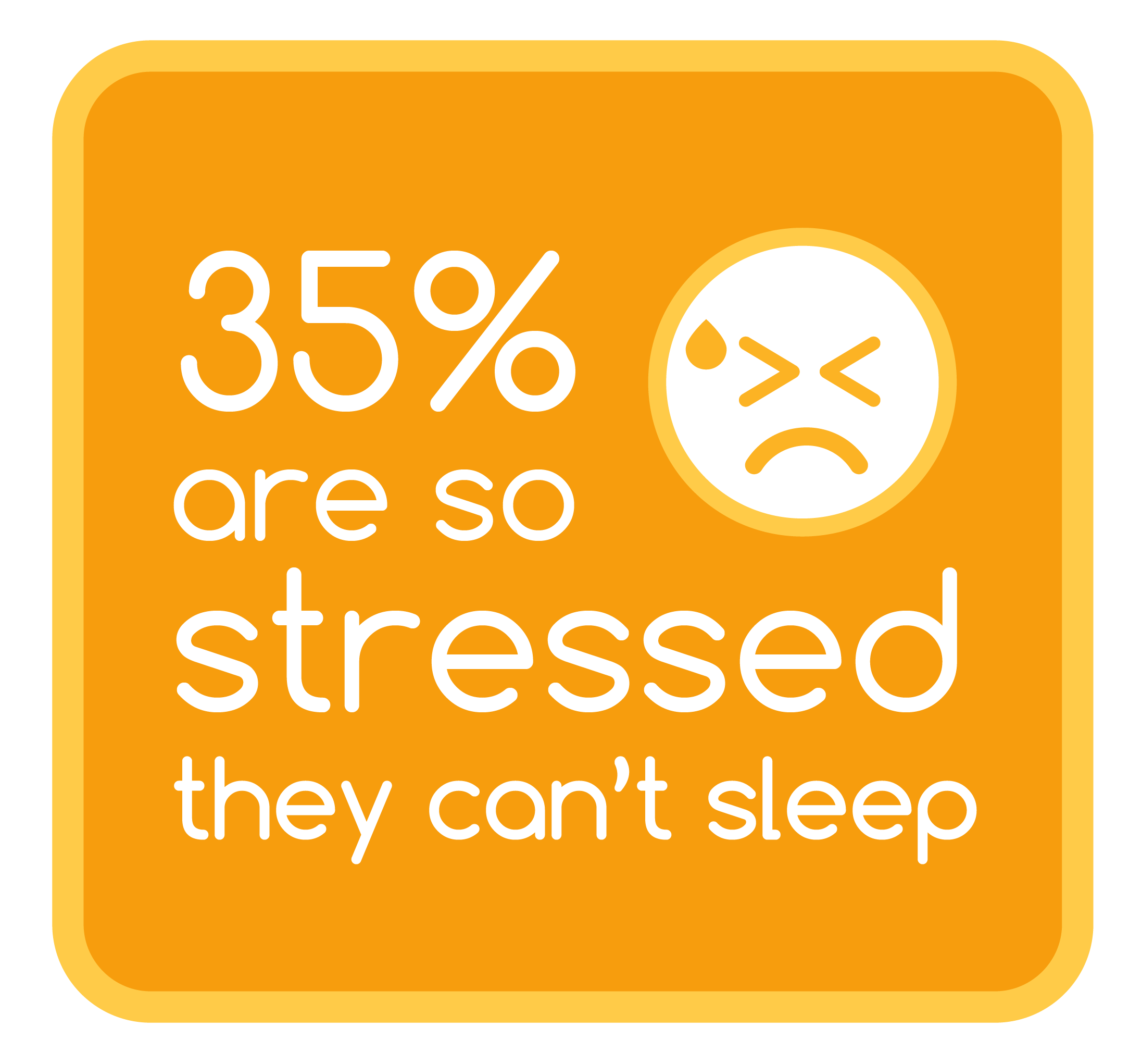 Youth Stress Statistic.png