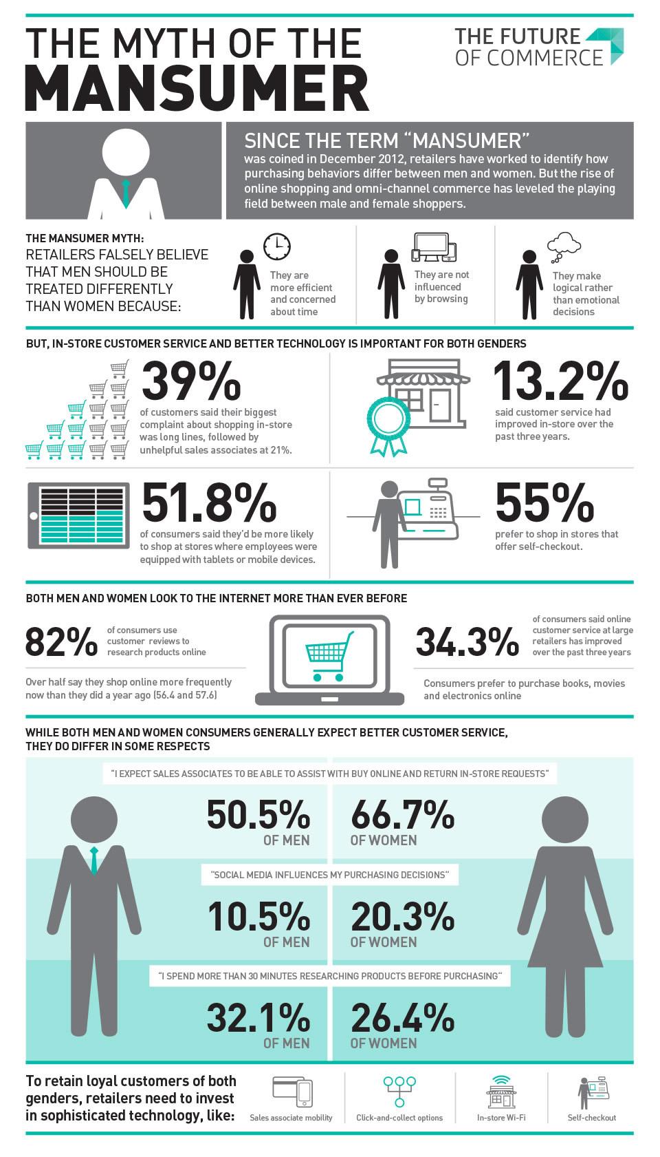 Myth_of_the_Mansumer_Infographic.jpg