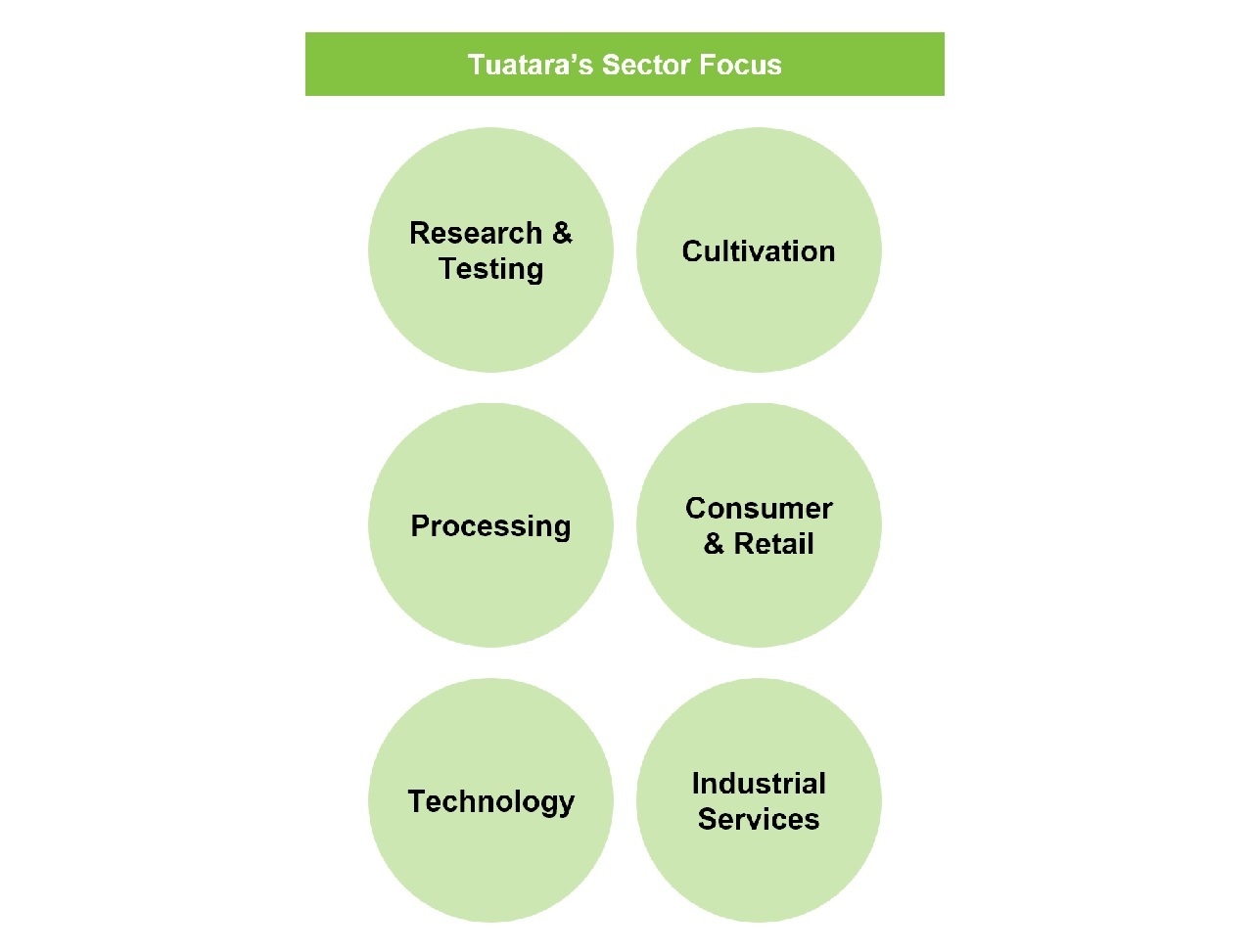 Sector+Focus.jpg