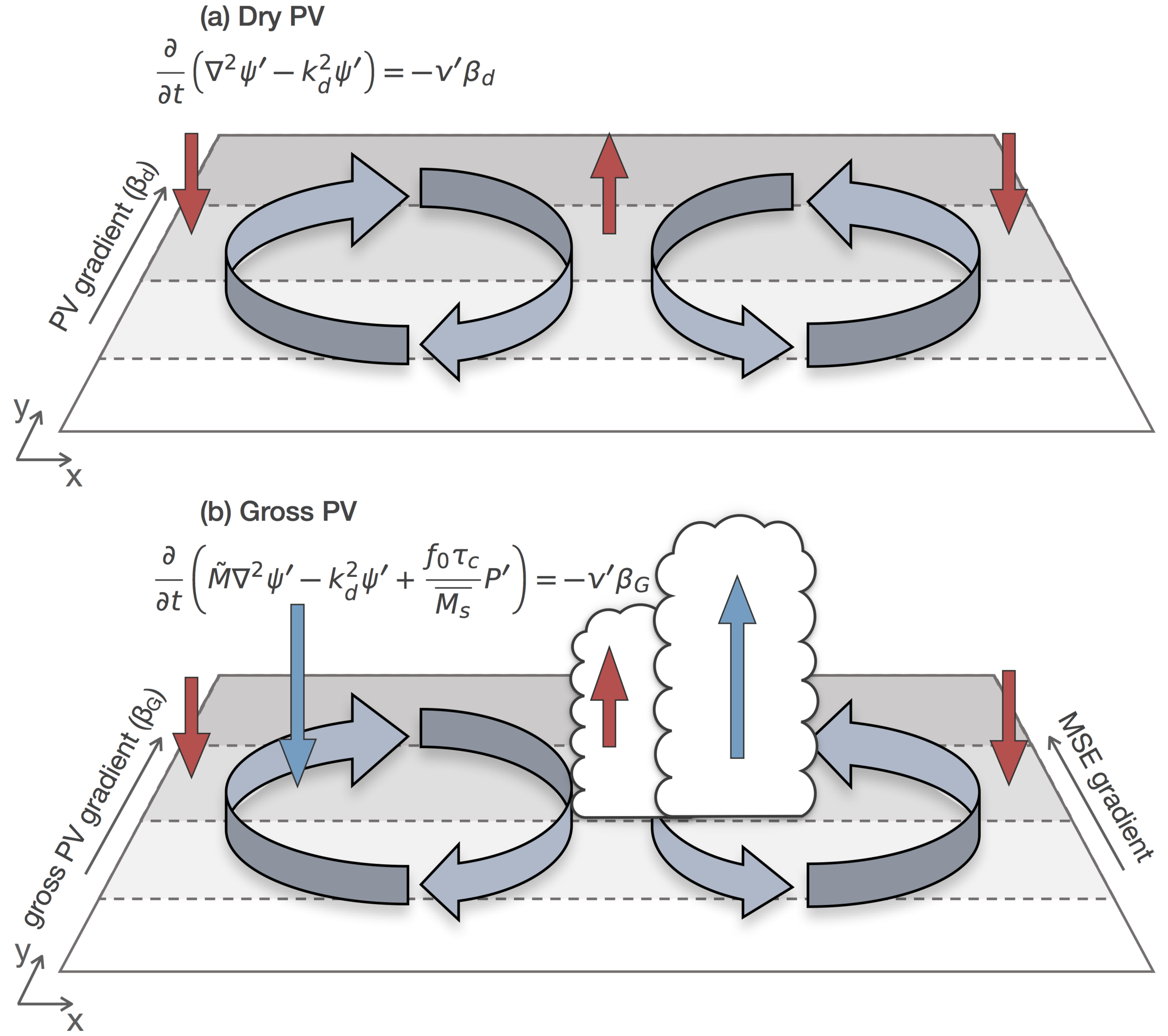 schematic_monsoon_dep_theory_v2.png