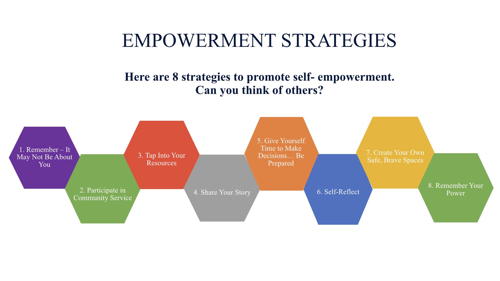 Empowerment Strategies and Verbiage (SLB Nov. 2018).001.jpeg
