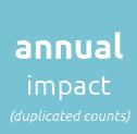 annual_impact.jpg