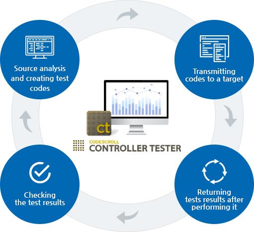 code_controller05.jpg