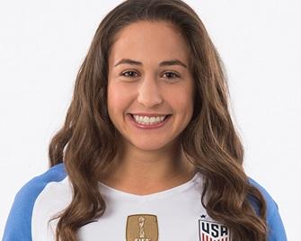 Danielle Colaprico - Chicago Red Stars MidfielderUnited States Women's National Team