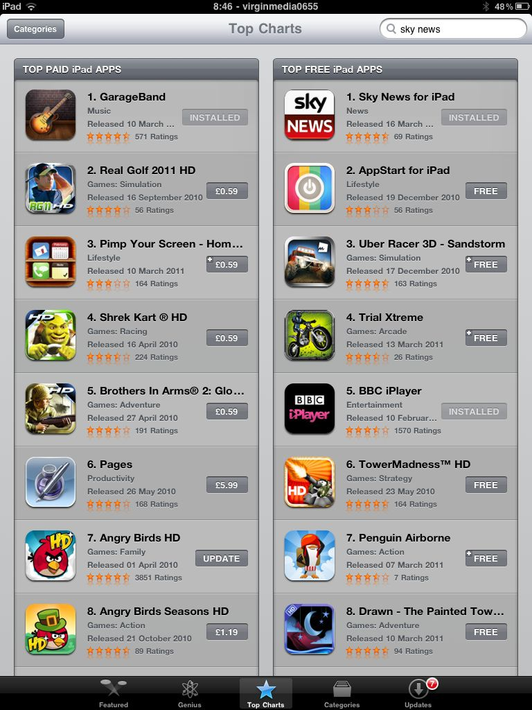 Sky News for iPad topped the App Store charts