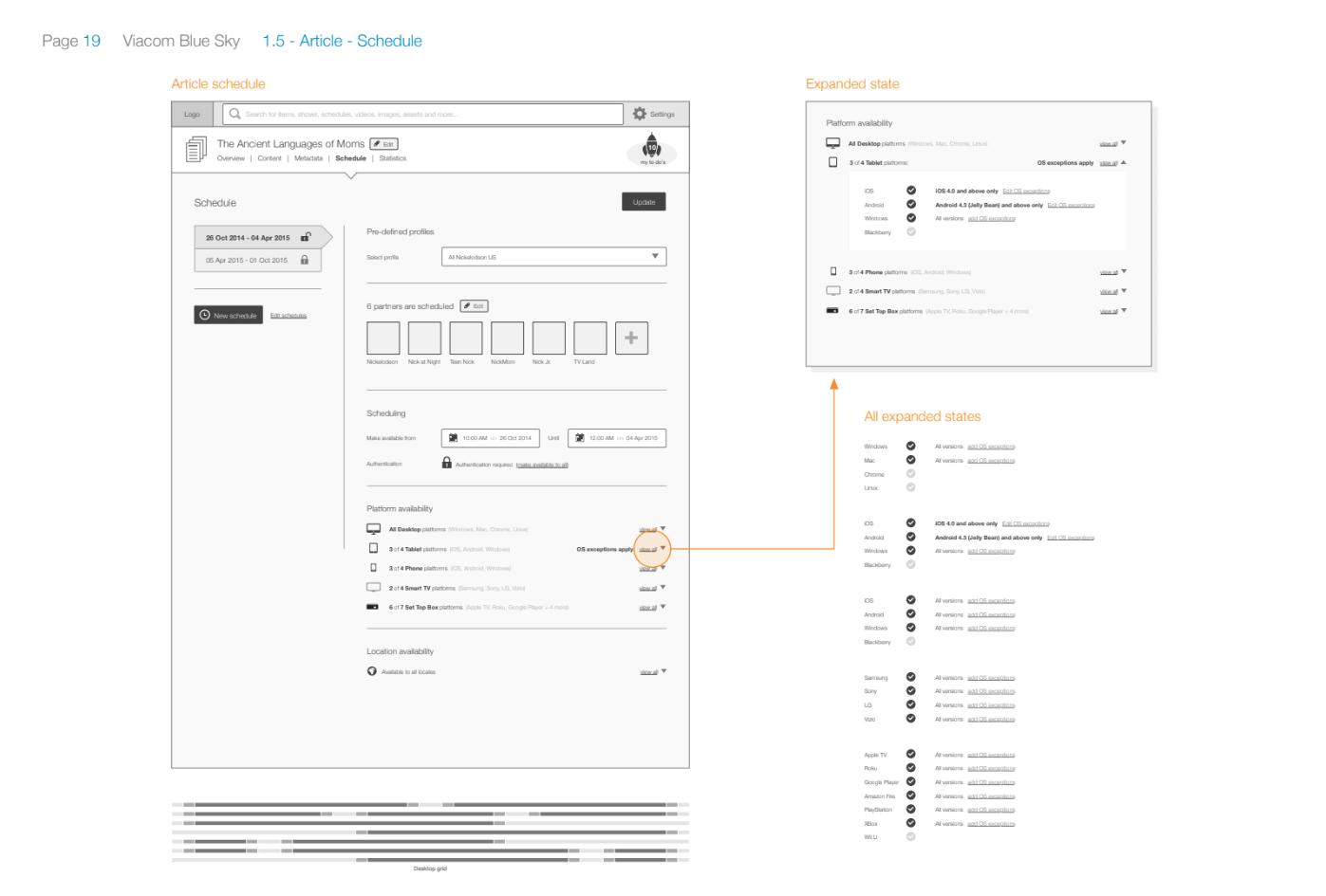 Article publishing - scheduler