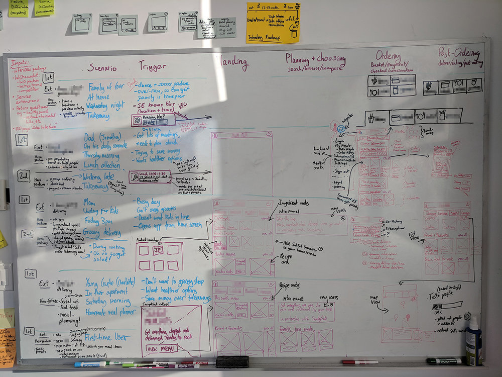 Product journey enhancements (sketched journeys and wires)