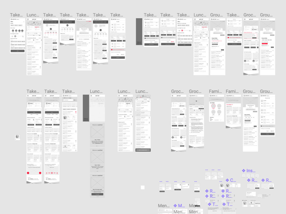 Wireframe creation ready for prototyping and testing