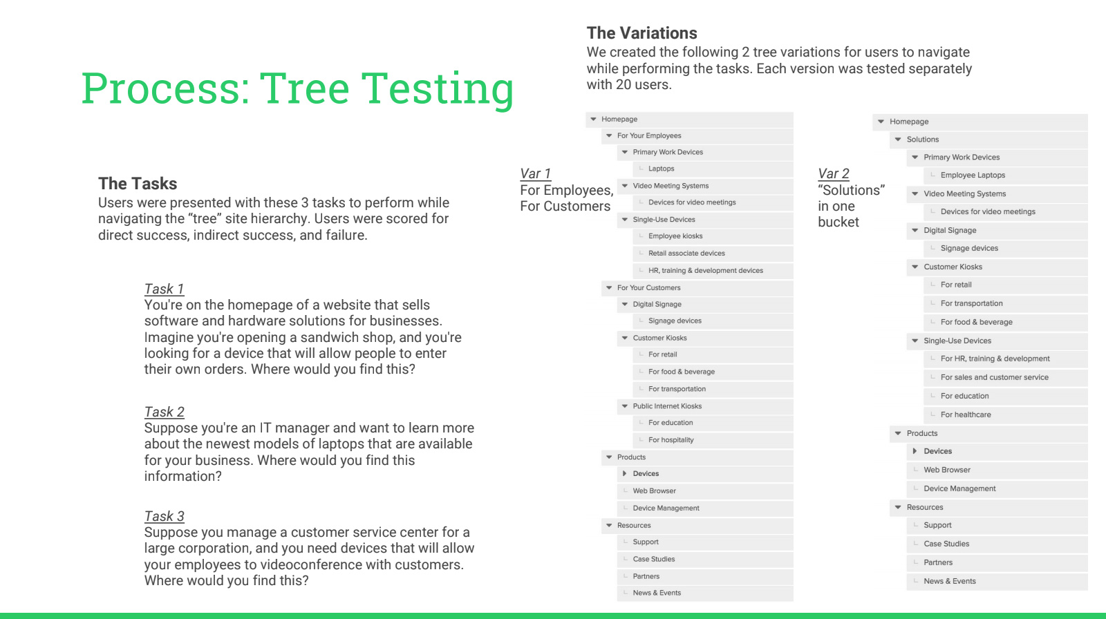 Set of tasks for the tree test