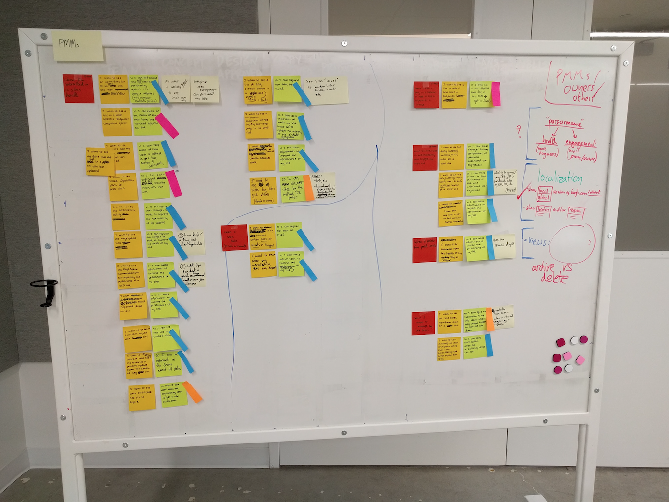 Prioritising job stories using the MoSCoW method