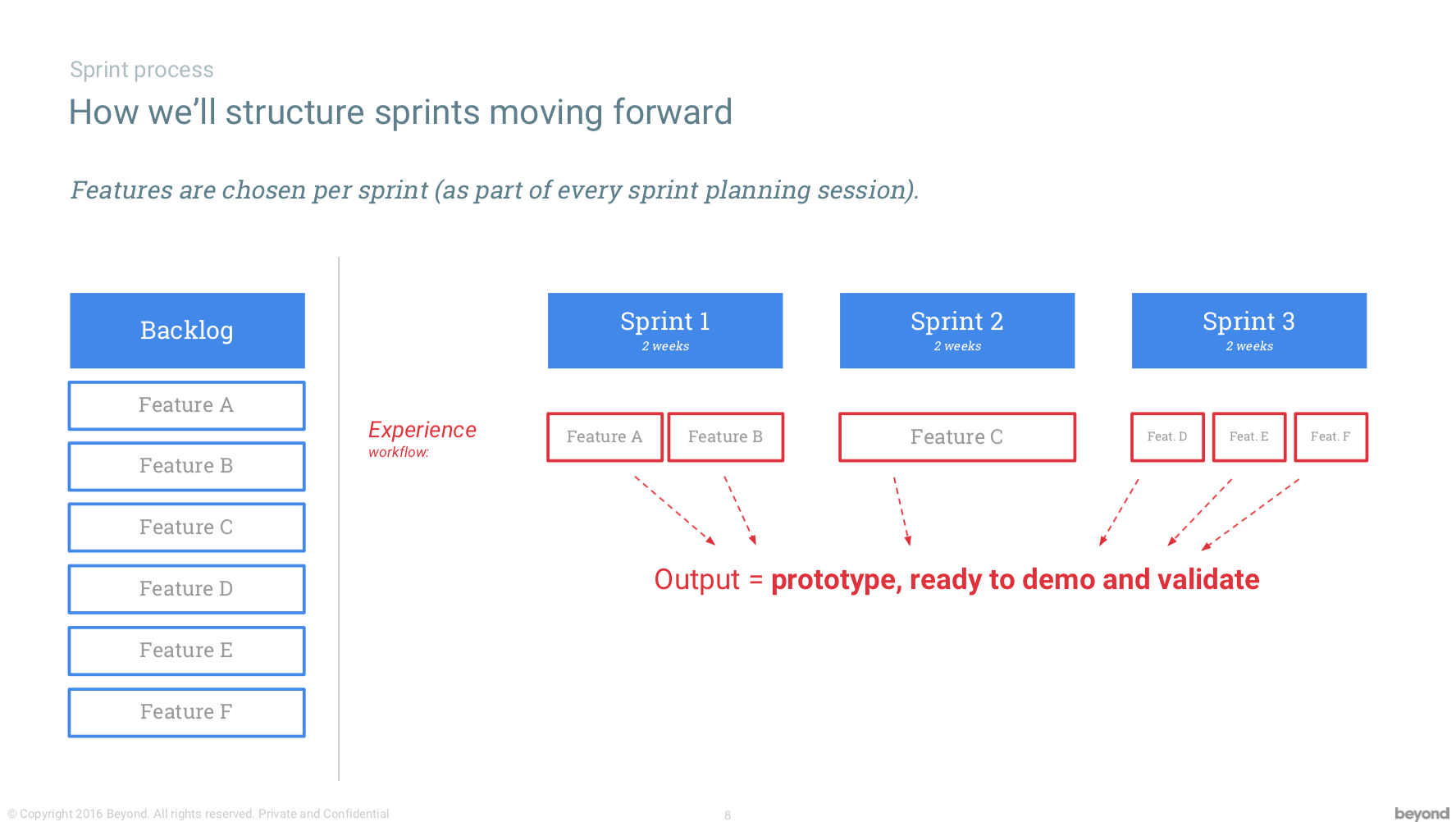 The Experience track is the traditional Discovery track (ideating and testing prototypes).