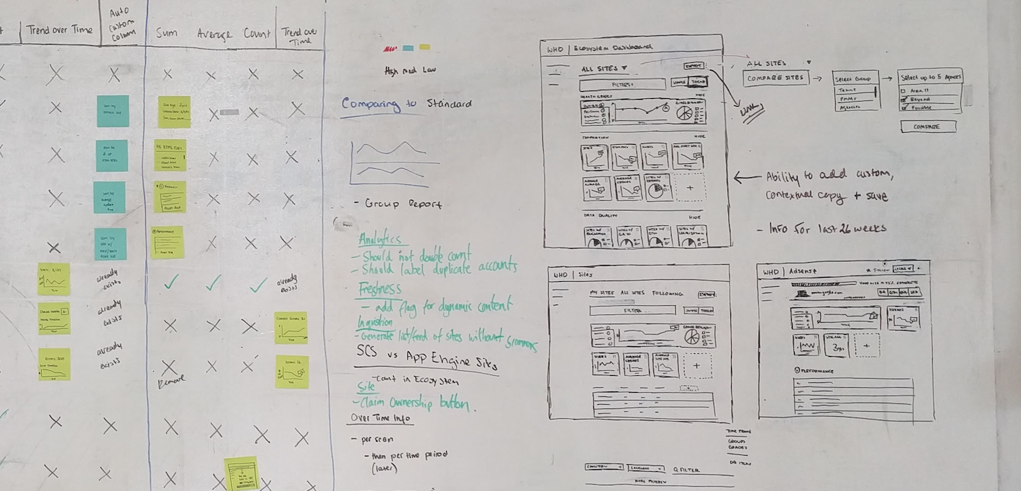 More wireframes