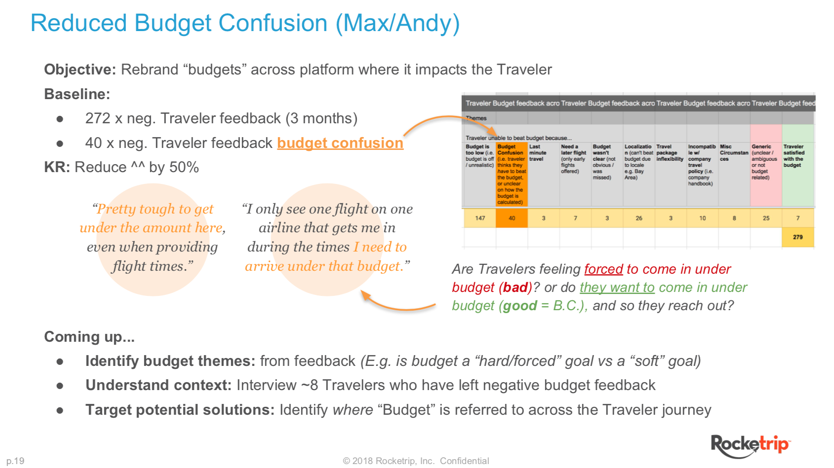 budget confusion.png