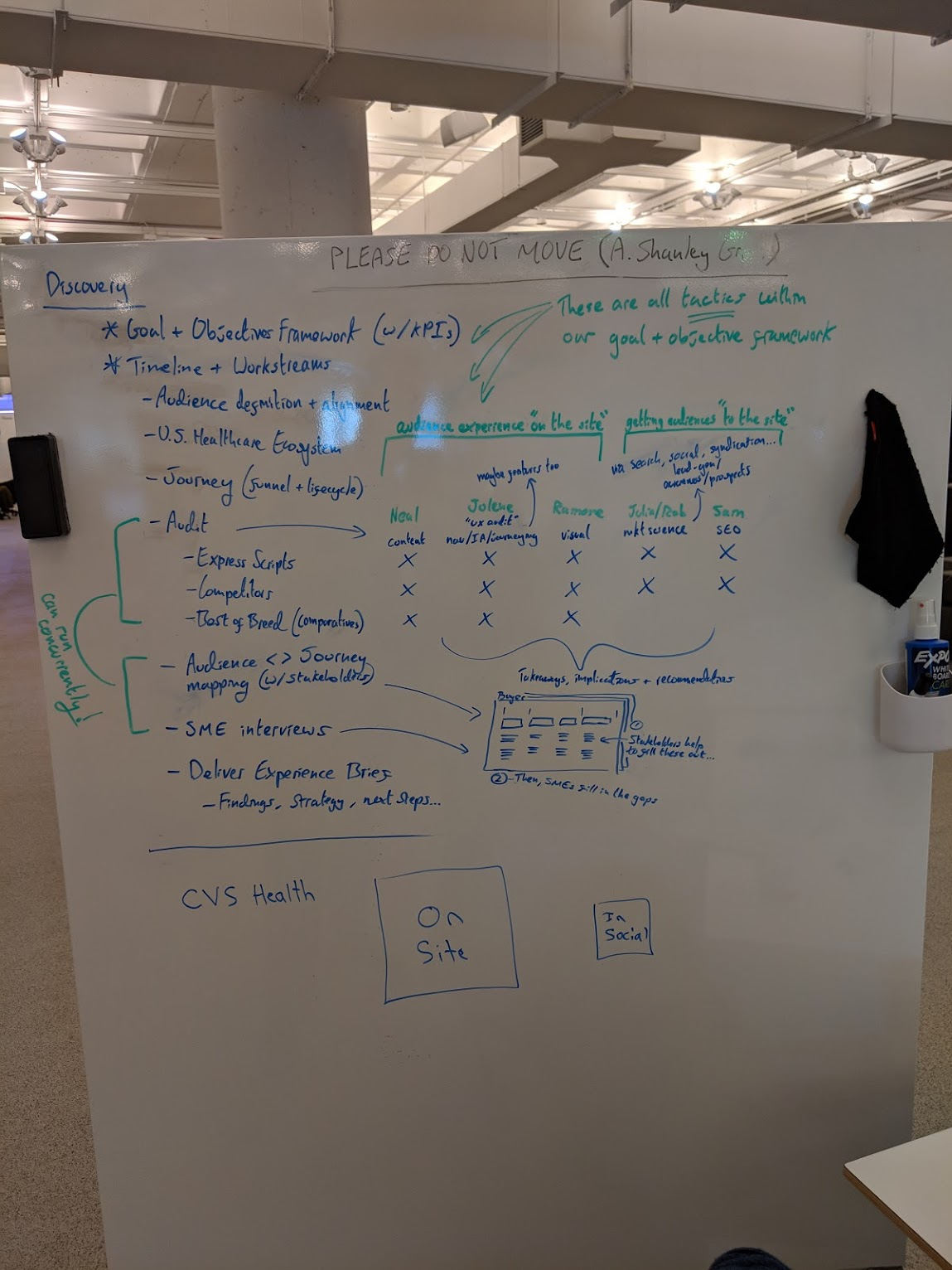 The Experience team plan of attack