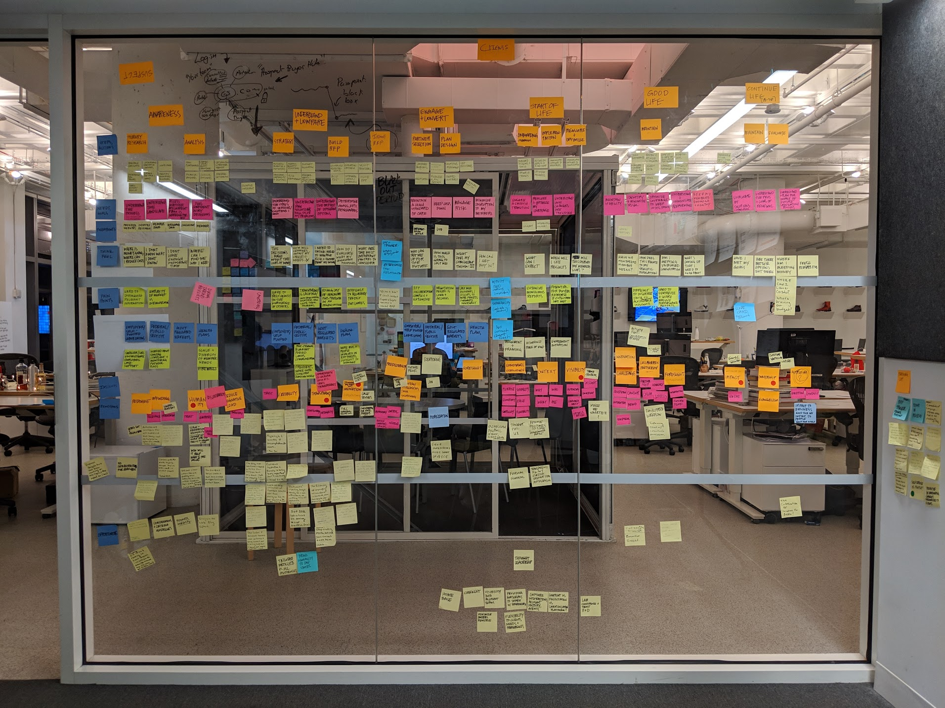 The experience map: Post-it version