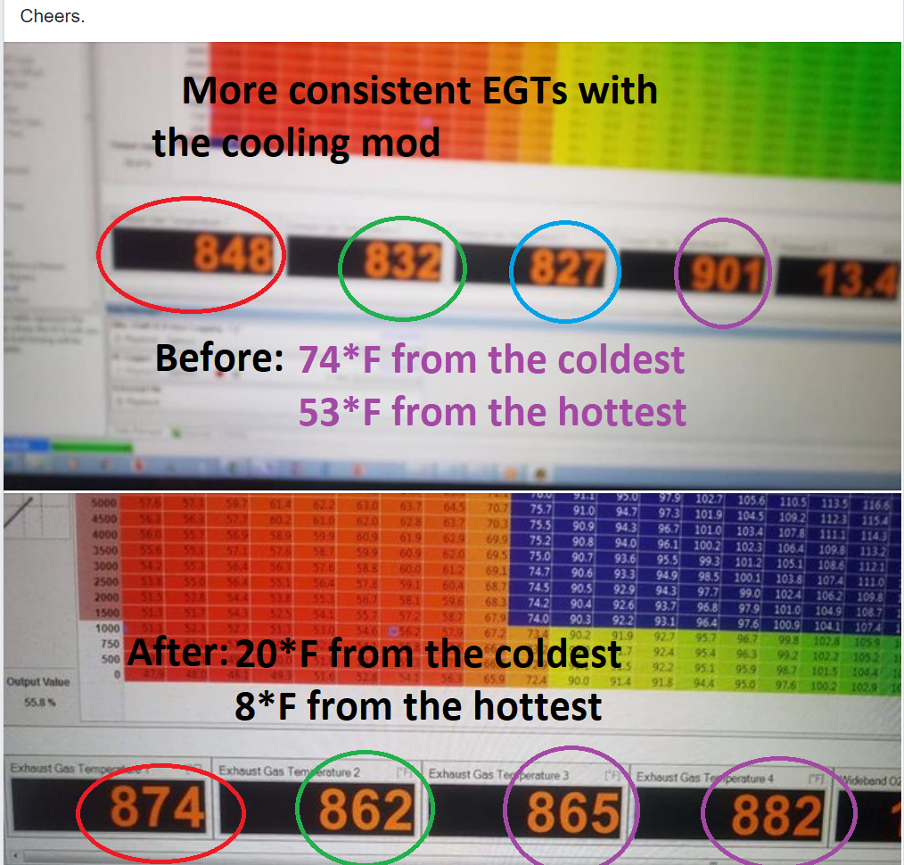 Borrowed from Dom's post on nasioc. Upper temps are before the cooling mod and lower are after.