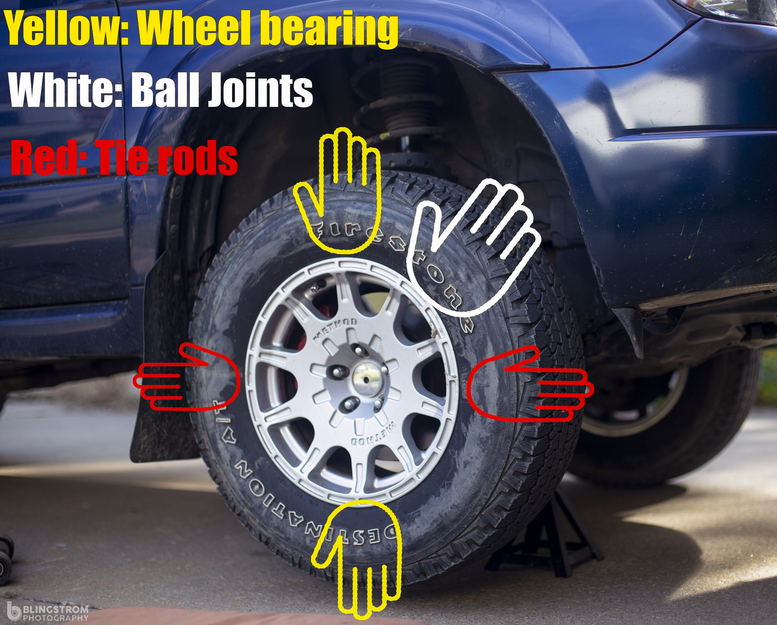 Some wheels bearings will have enough play that following these directions will expose the failure. I.e. a loose wheel bearing with have a measurably amount of play when pushed up and down. Some may never exhibit this issue and will just be noisy at high speeds.