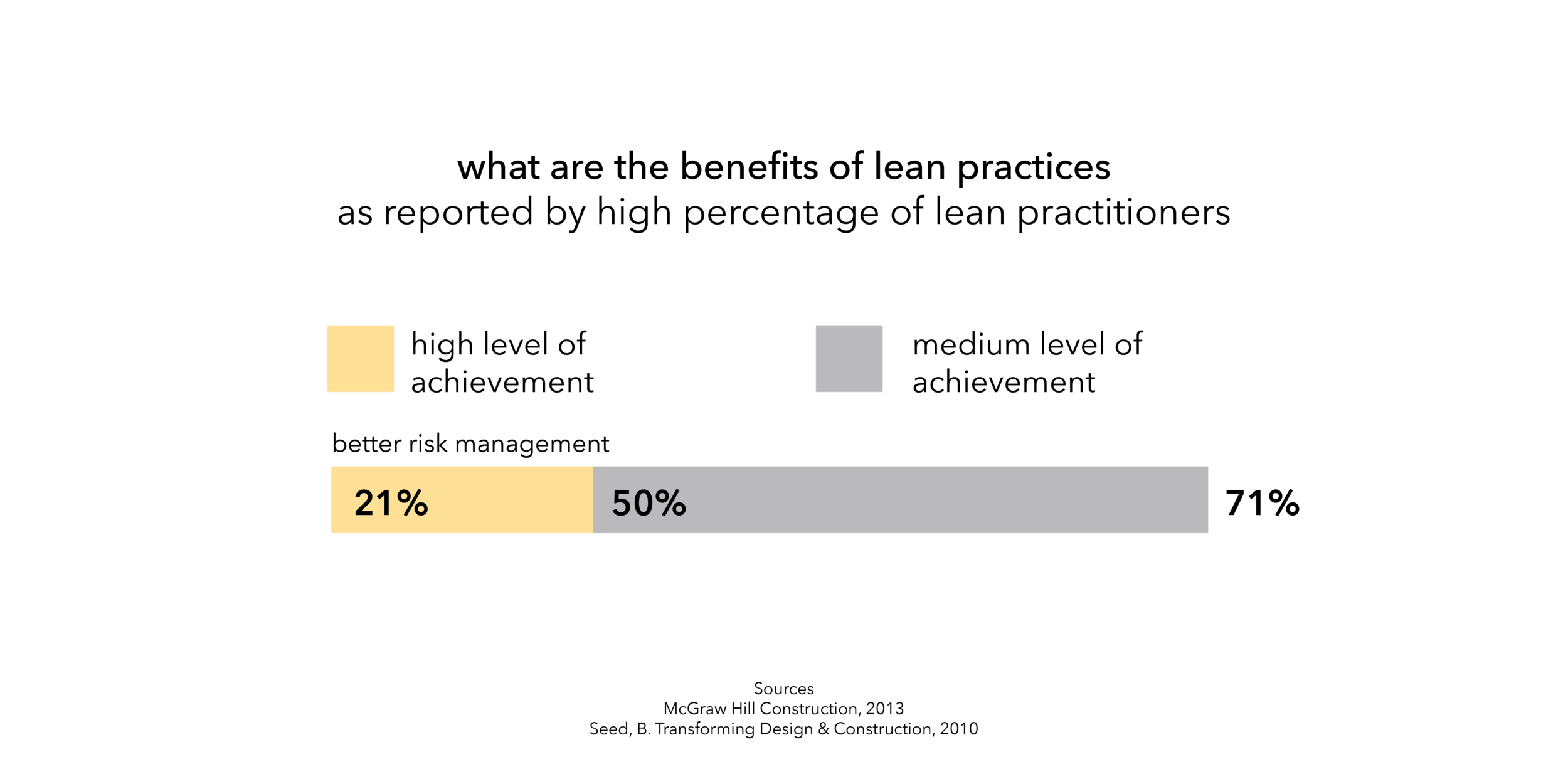 Web Stats -21.png