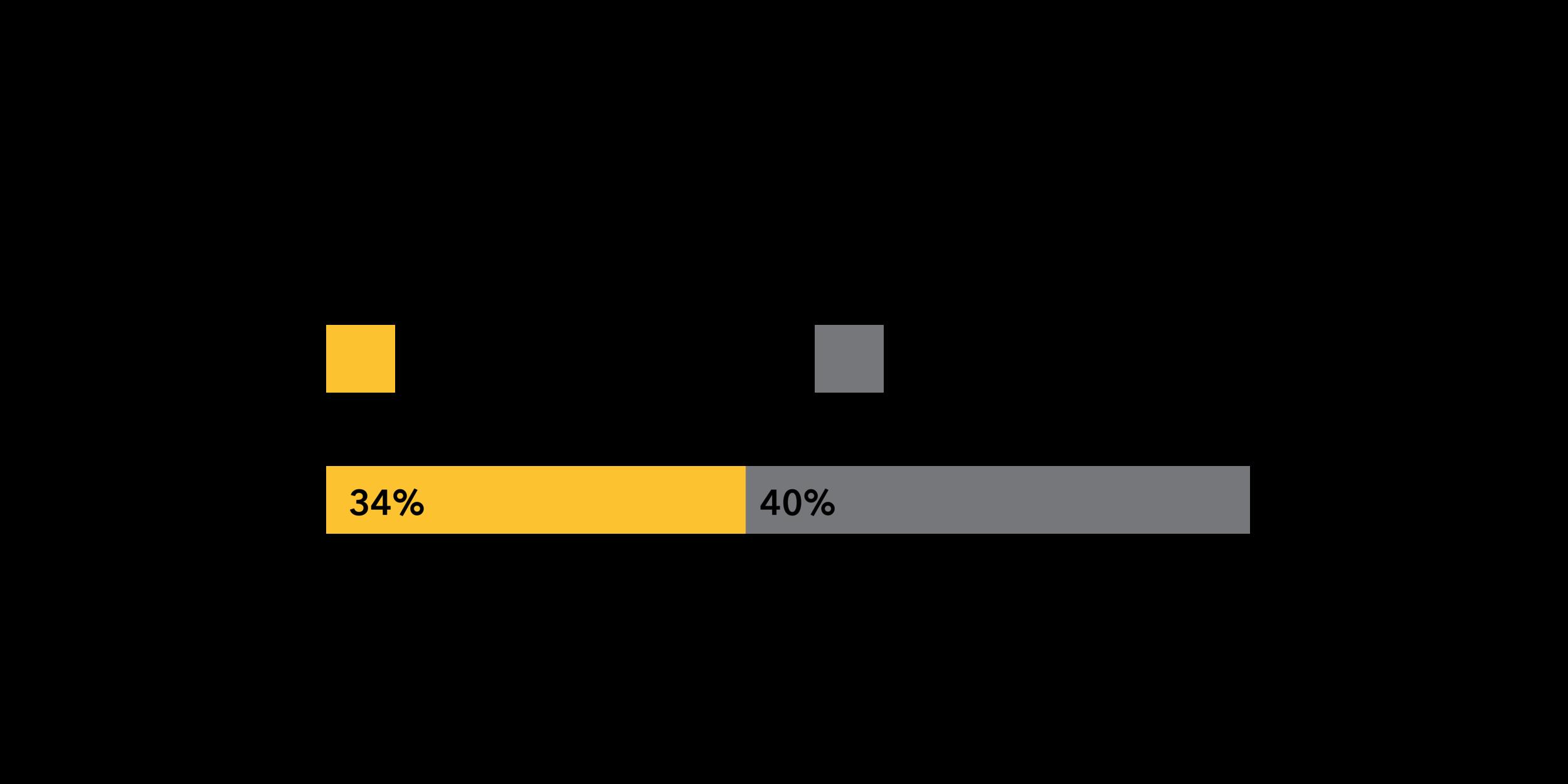 Web Stats -18.png