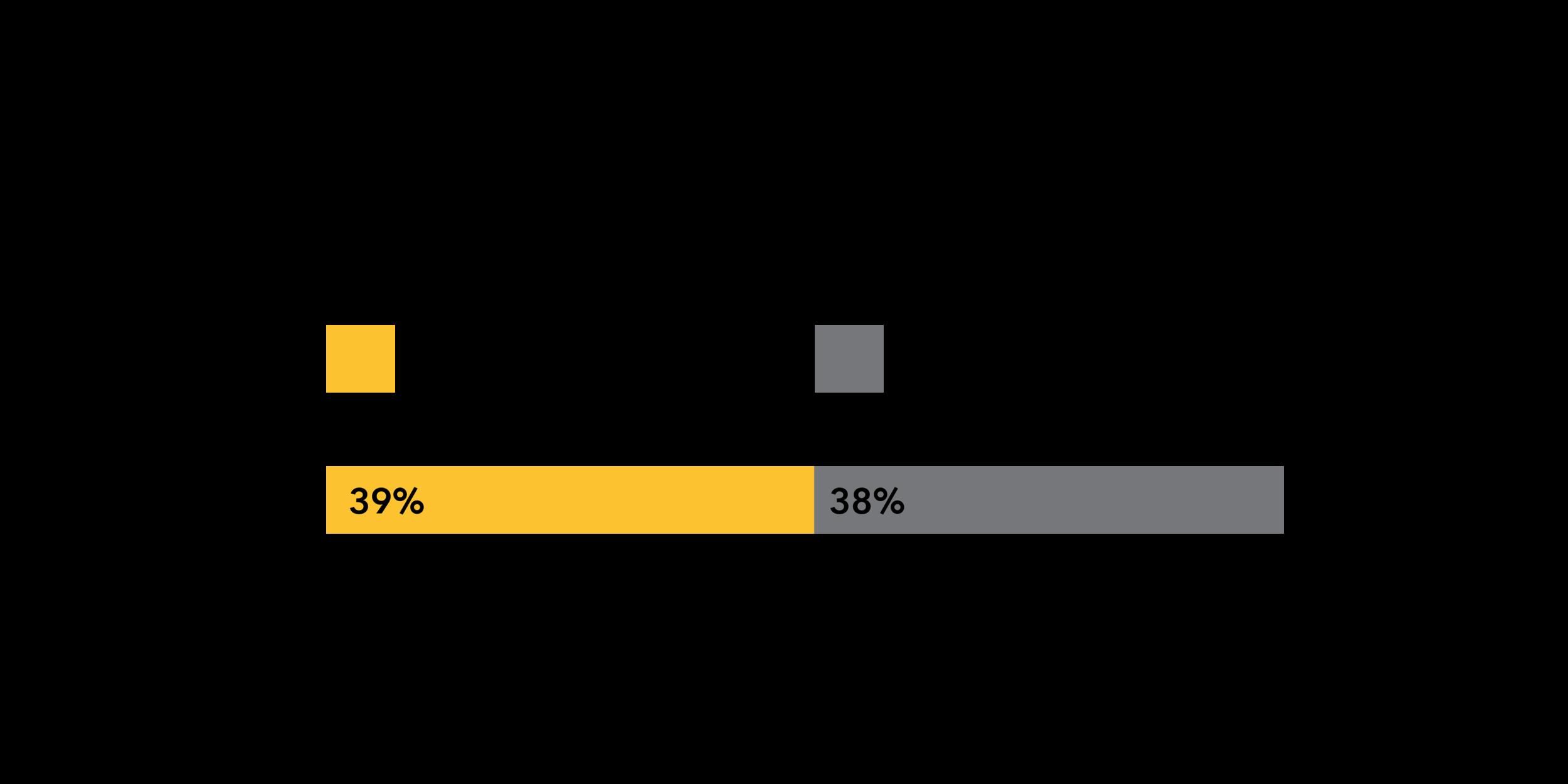 Web Stats -15.png