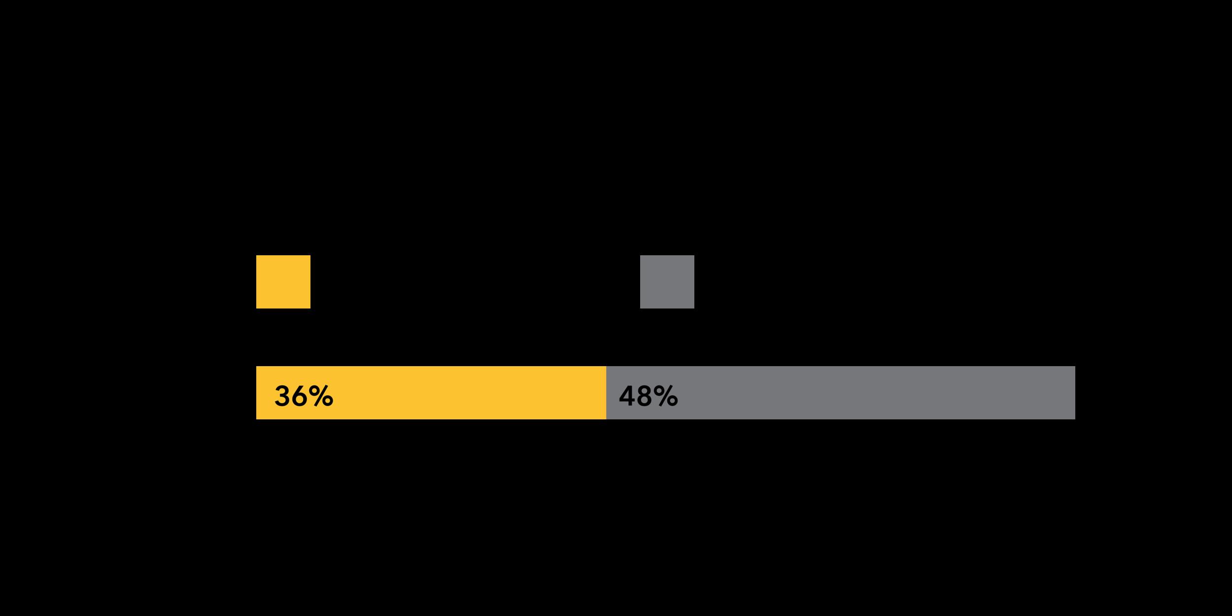 Web Stats -17.png