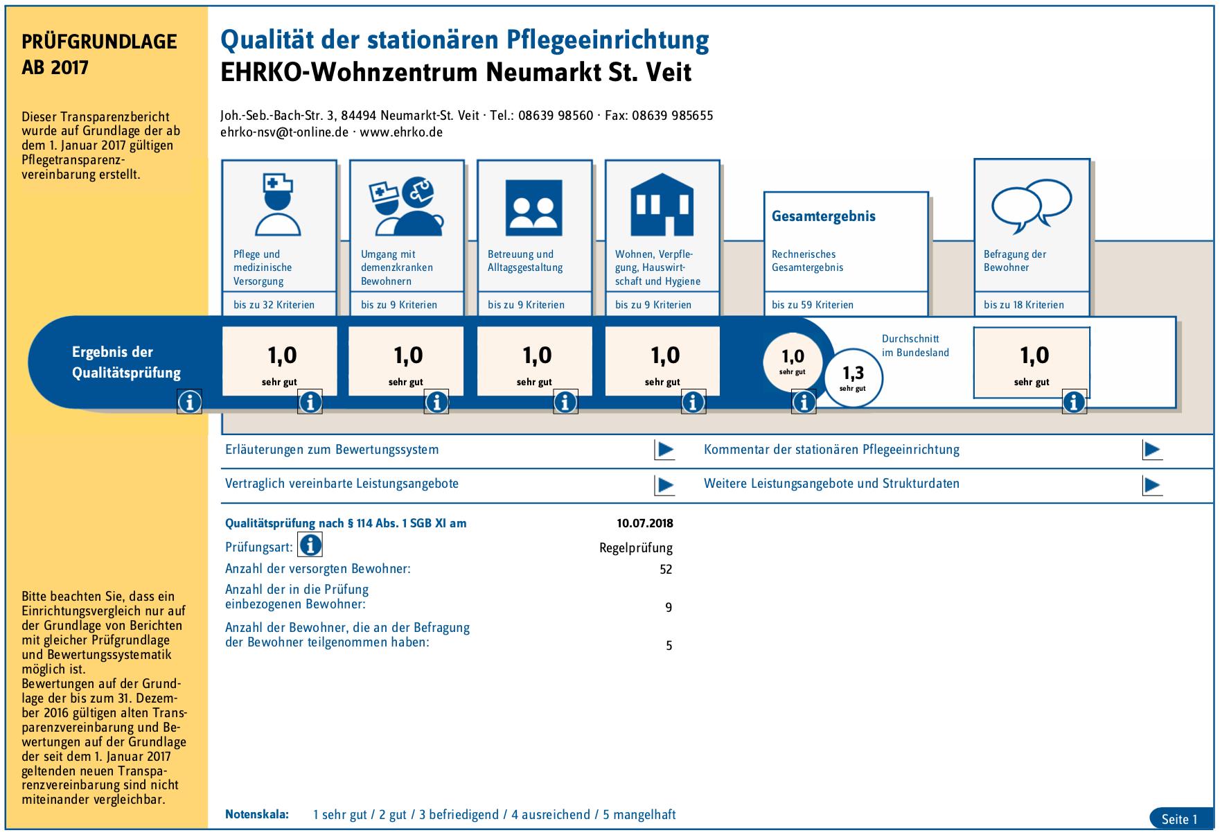 MDK-Prüfbericht 2018-EHRKO.png