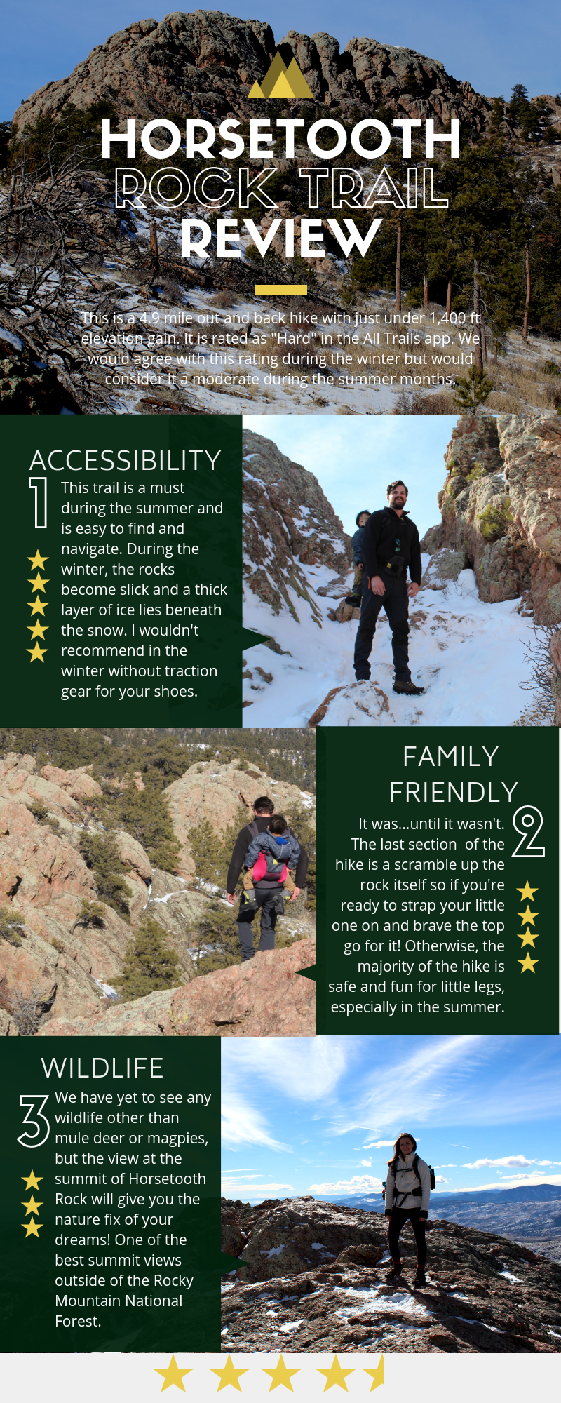 Horsetooth Rock Trail Colorado