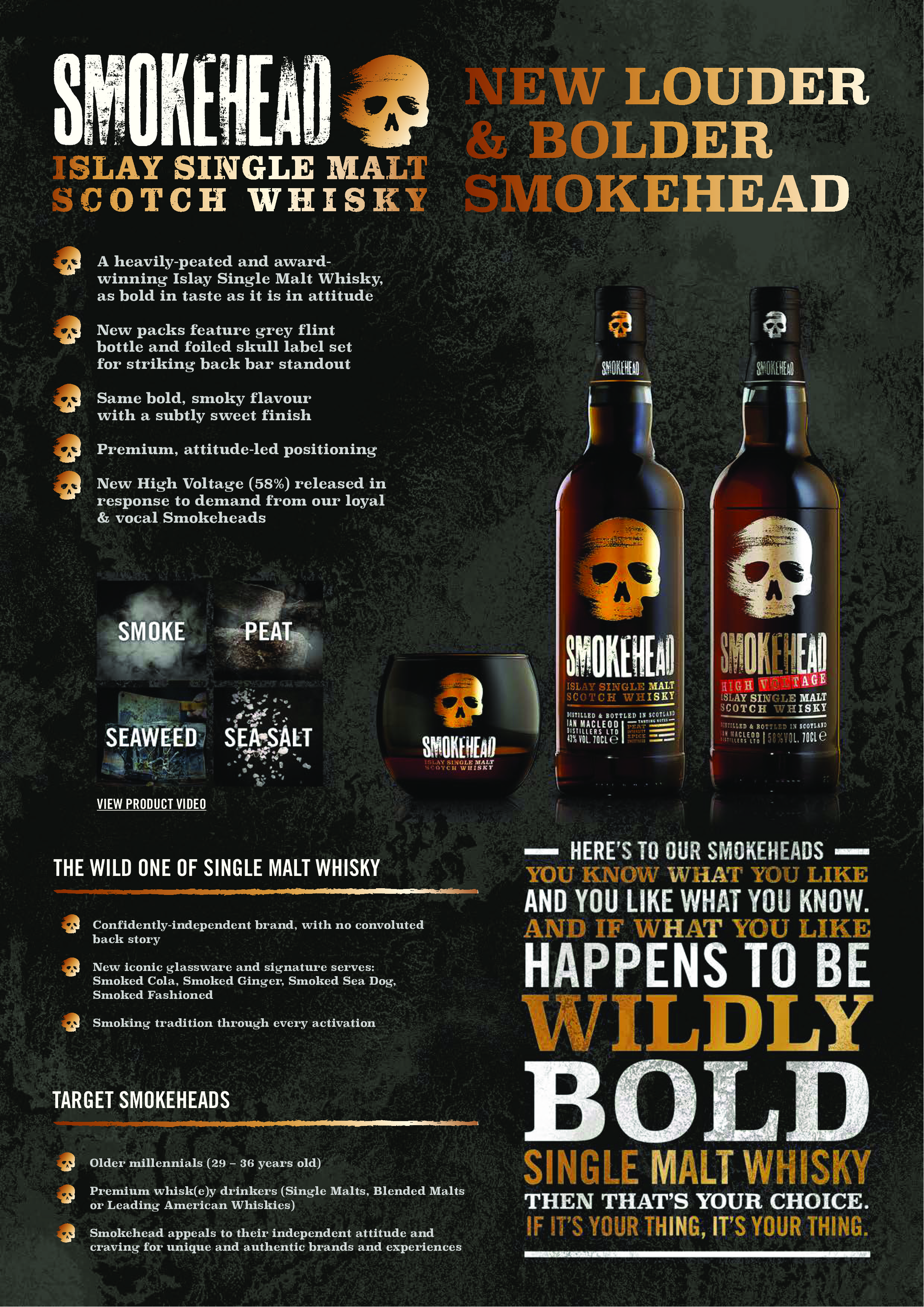 ON PREMISE Smokehead Original and High Voltage Sales Sheet, two-sided PDF.