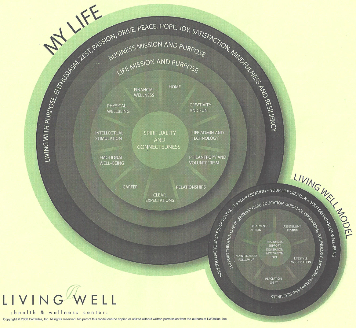 Living Well 2.jpg