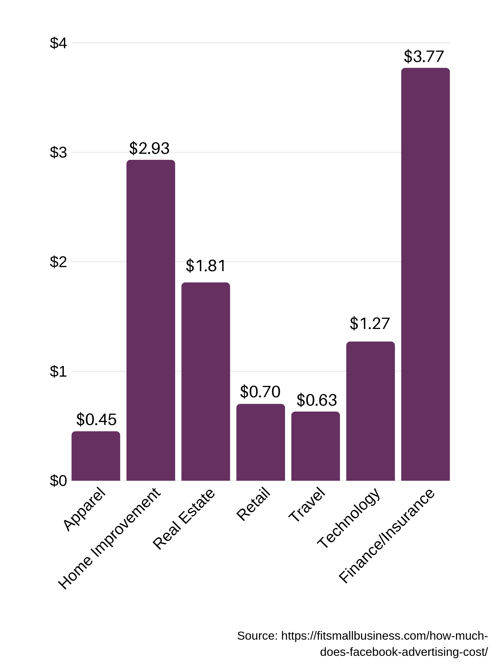 average industries cost (2).png