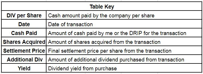 Table Key.JPG