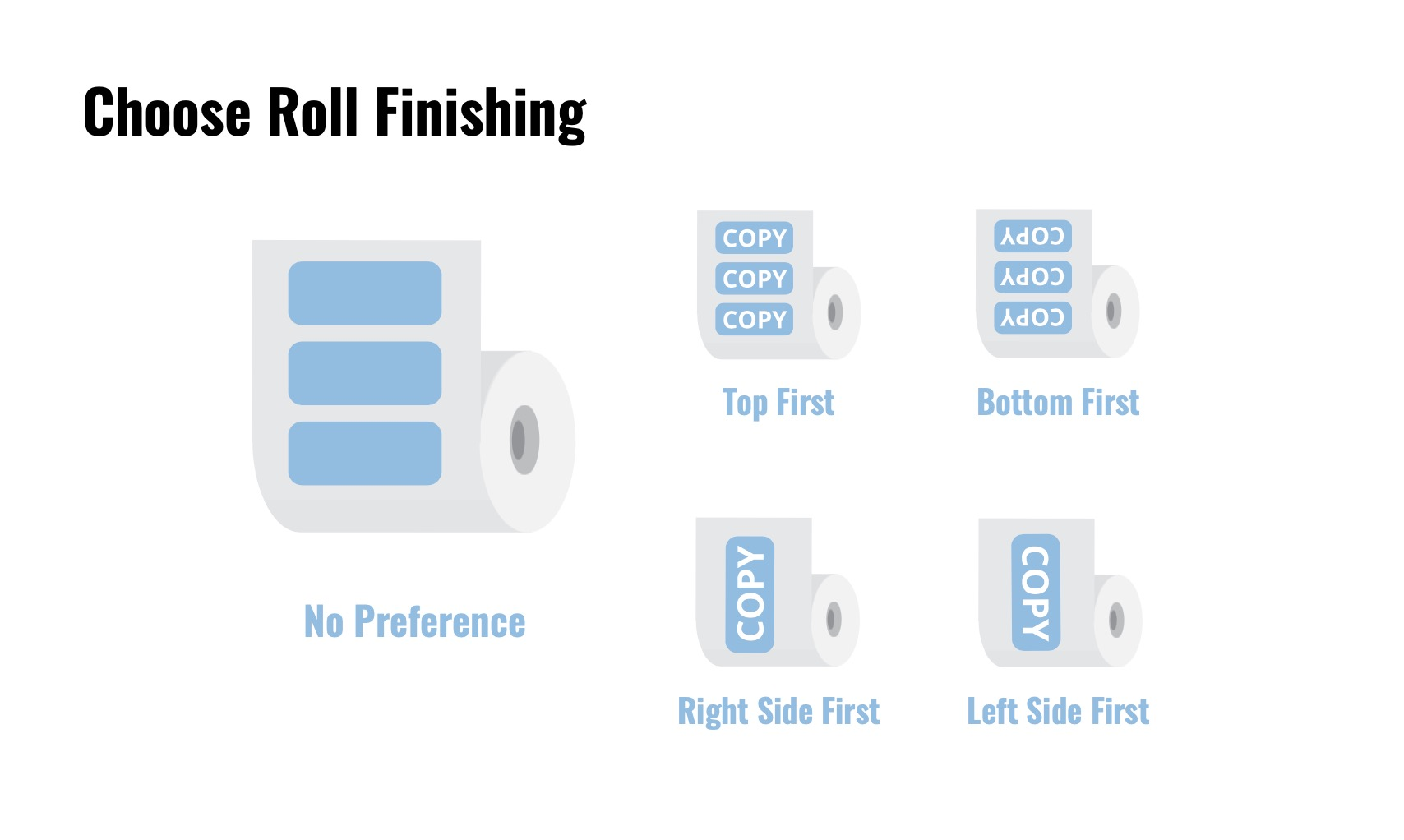 Rolls of labels can be set up for your label machines or convenience in pulling and placing…