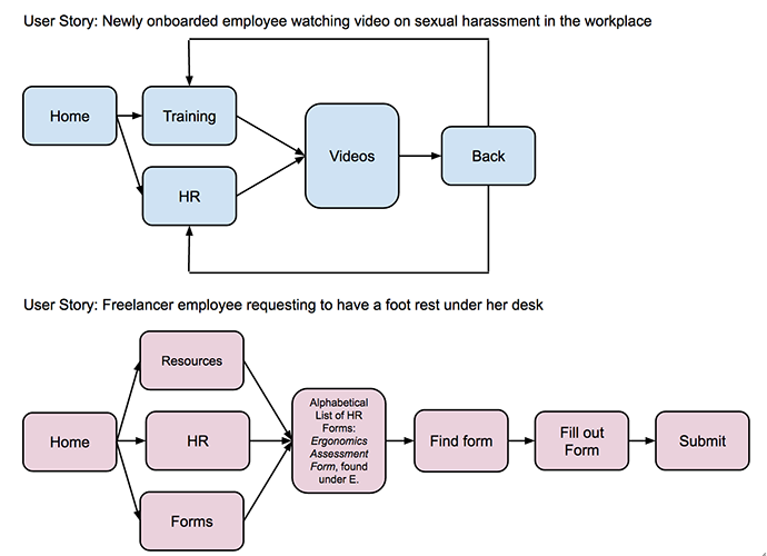 HR-Video-and-Footrest.png