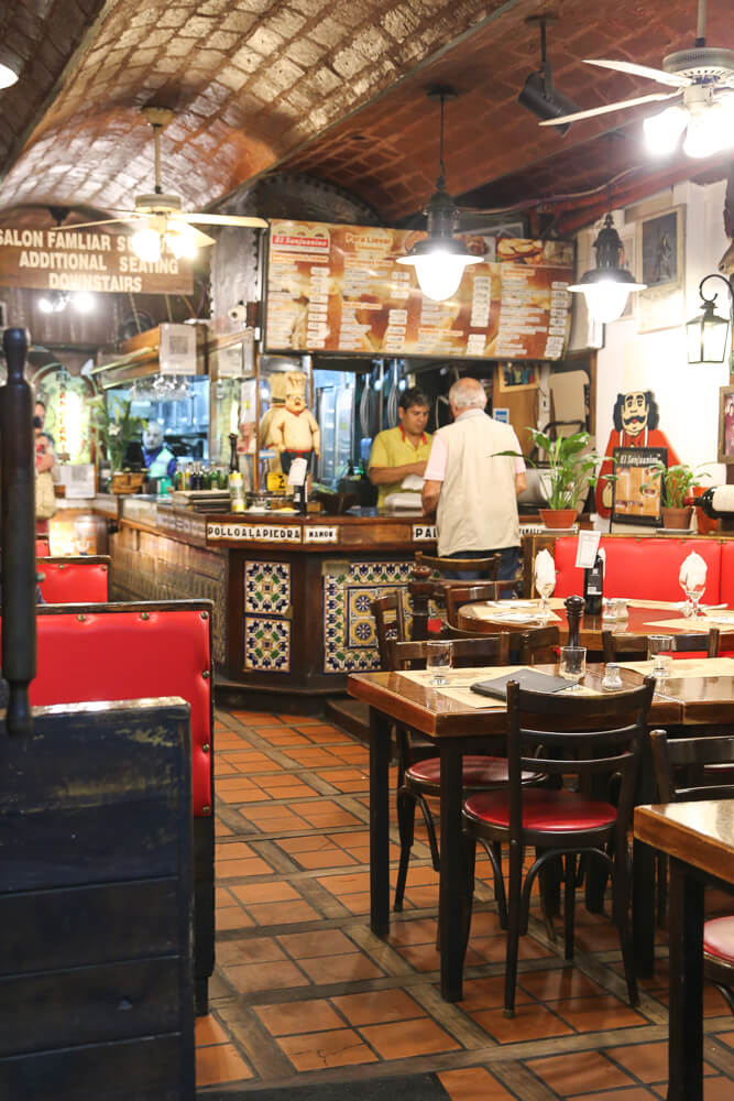 Where to eat in Recoleta Buenos Aires