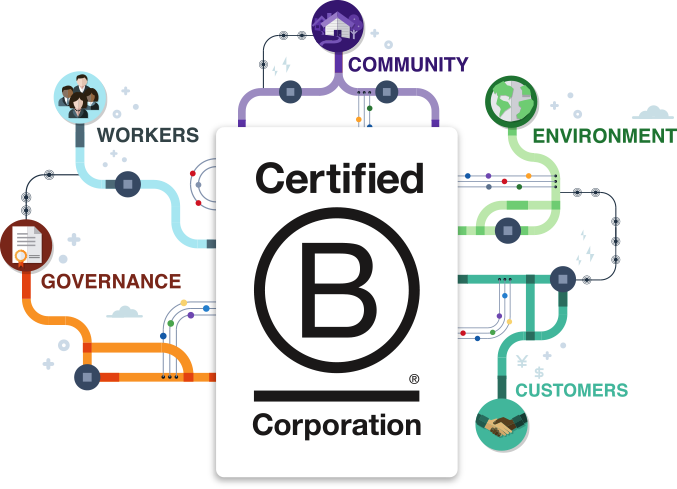 BUILDING A BETTER BUSINESS - People want to work for, buy from, and invest in businesses they believe in. B Corp Certification is the most powerful way to build credibility, trust, and value for your business.