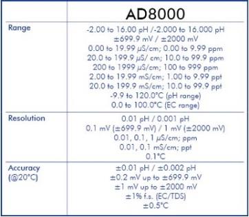AD8000.jpg