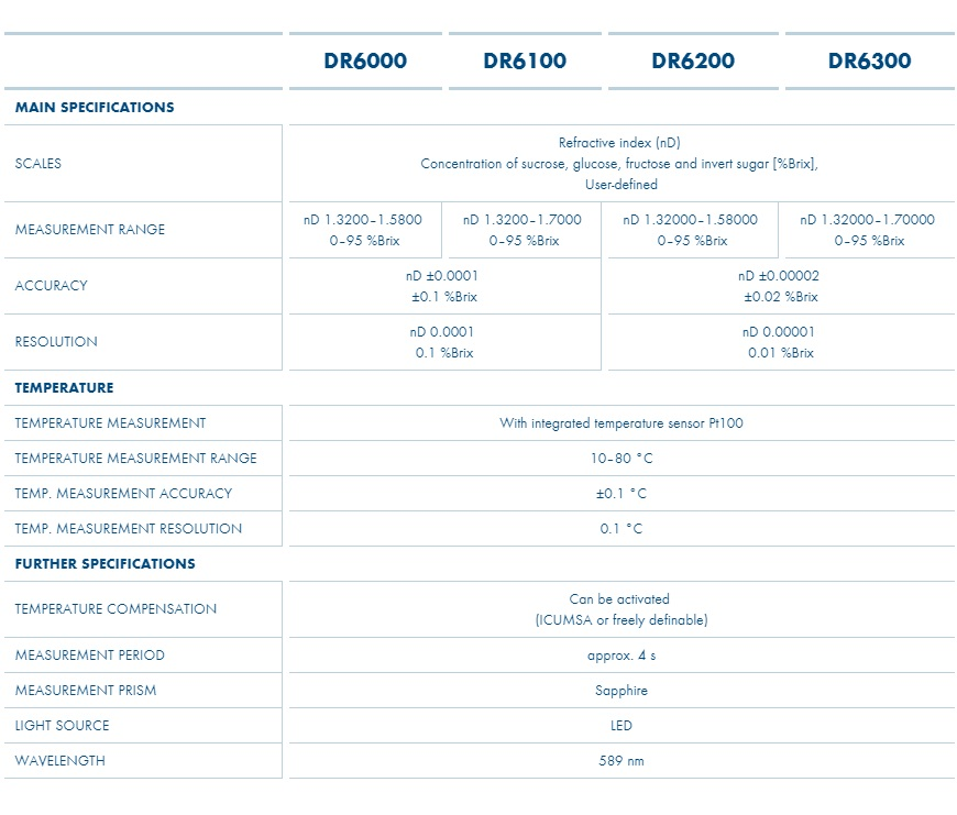 DR6000esp.jpg