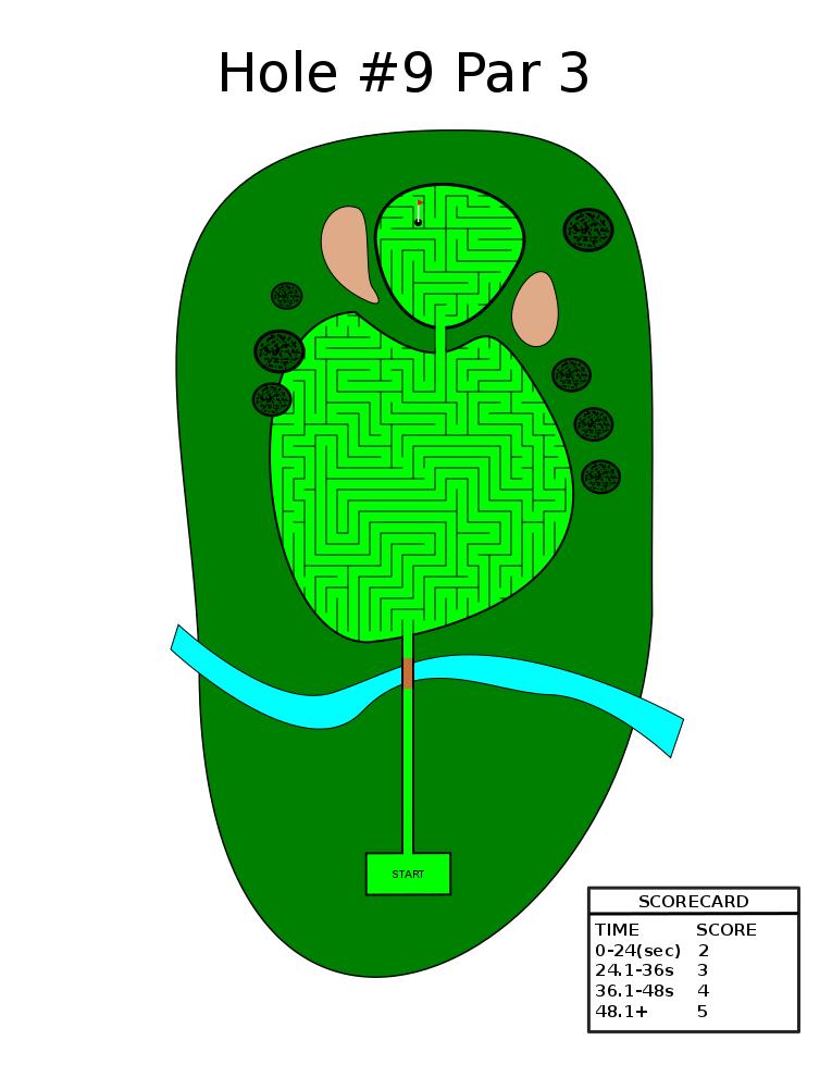 The Maze Golf Game — Do you maze? Golf Hole Diagram on golf backswing diagram, golf rules, golf water hazard, pool diagram, black hole diagram, tennis court diagram, croquet diagram, palm tree diagram, 5 wire trailer wiring diagram, golf cart diagram, horse diagram, par 3 golf course diagram, football hole diagram, golf green diagram, golf green design, beach diagram,