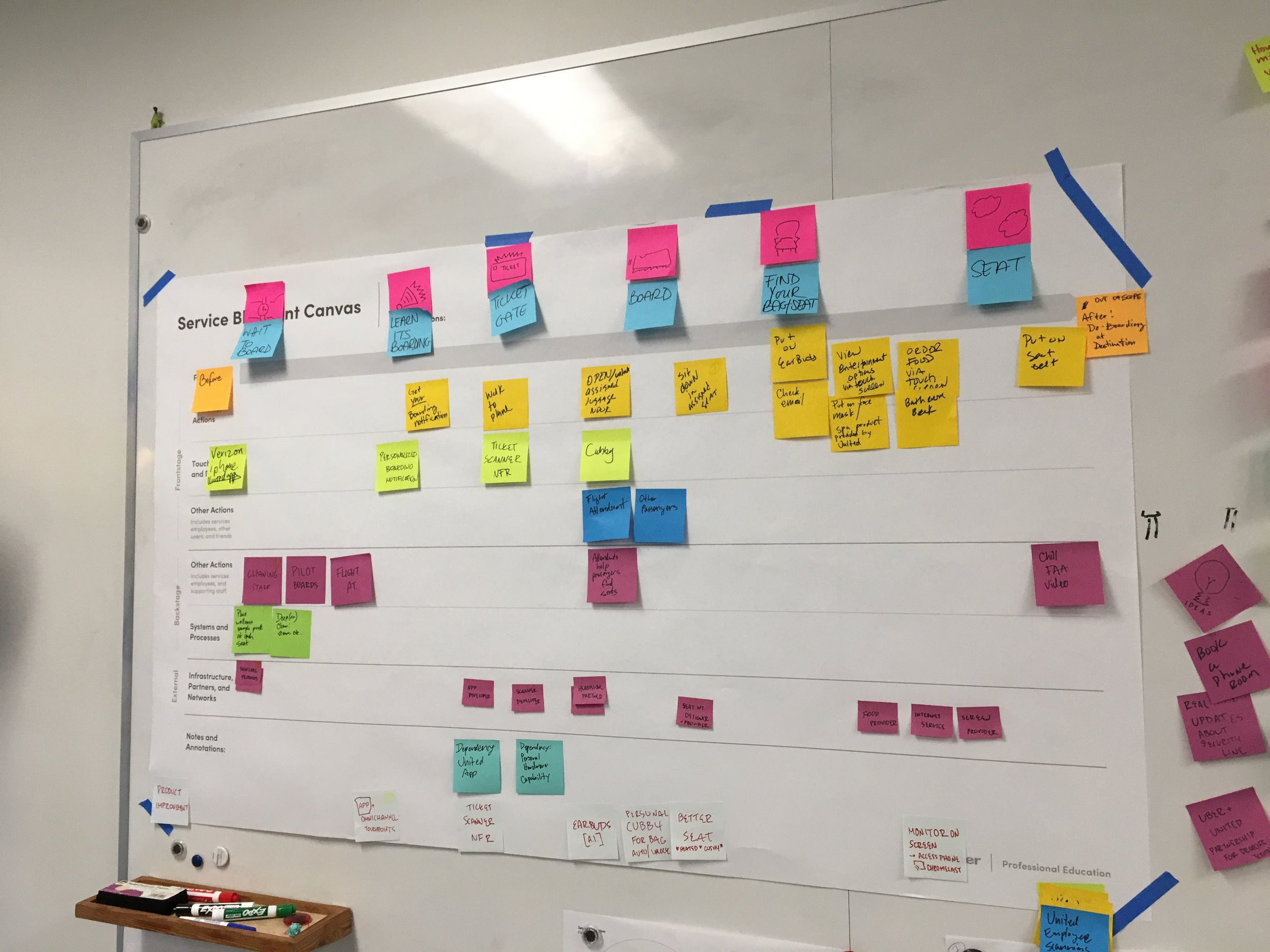 "The Service Blueprint - With the problem areas of the user persona more clearly defined, we turned to outline the ideal experience. This is something Cooper calls ""The Service Blueprint.""Considering the use case is boarding a flight, you'll notice fewer touchpoints and devices. That was one of the improvements that we recommended."