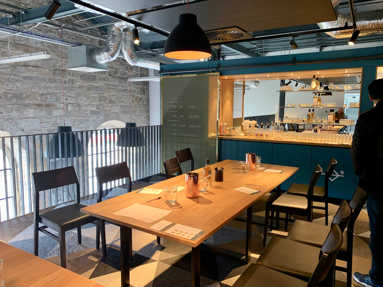 The Clydeside Distillery - Whisky Tasting Session Tables