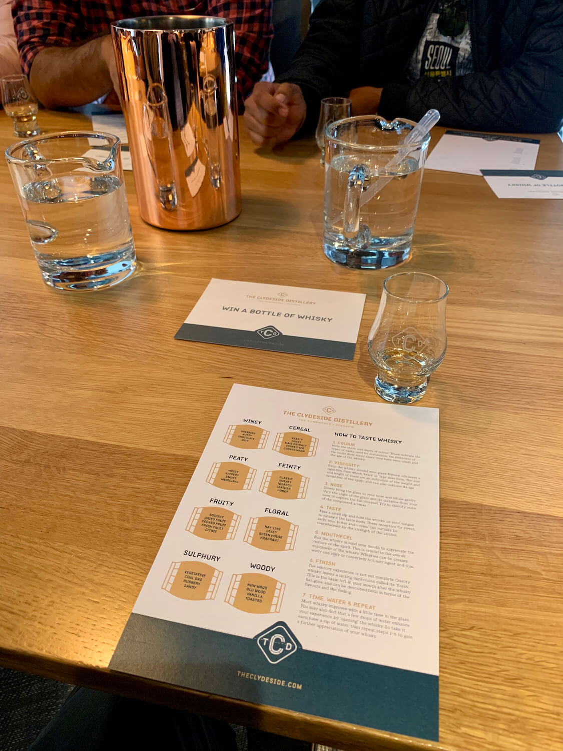 The Clydeside Distillery - Whisky Tasting Glass and Guide