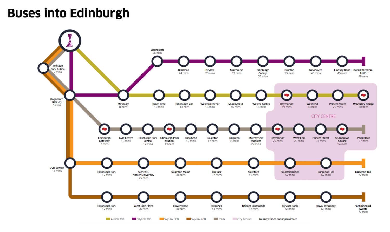 Edinburgh Airport To Edinburgh City Centre - Buses Into Edinburgh Guide Map