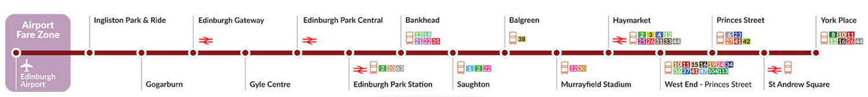 Edinburgh Airport To Edinburgh City Centre - Tram Map BasiC