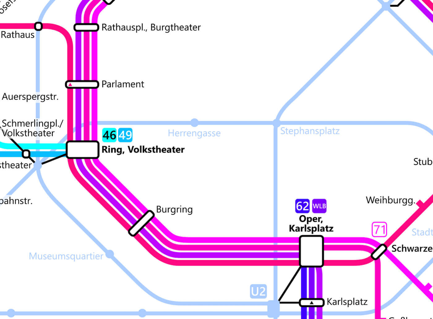 Hofburg Palace Closest Tram Stops on Ringstrasse - Burgring and Ring/Volkstheater