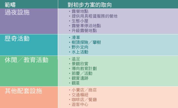 Table (chi)2.JPG