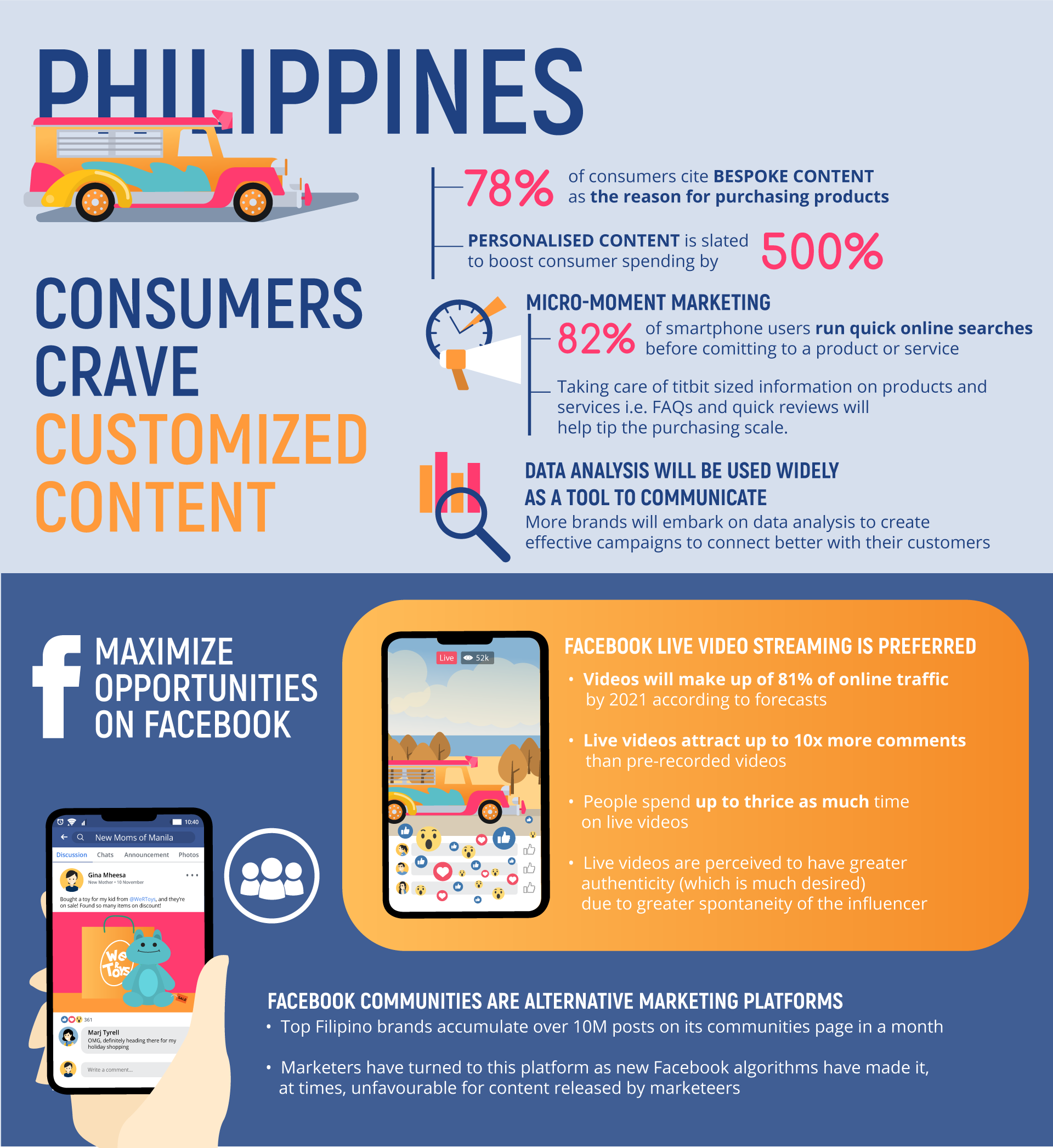 ASEAN-Trends-Infographic-2b.png