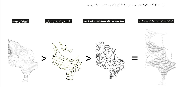 chamestan-project-pdf-50.jpg