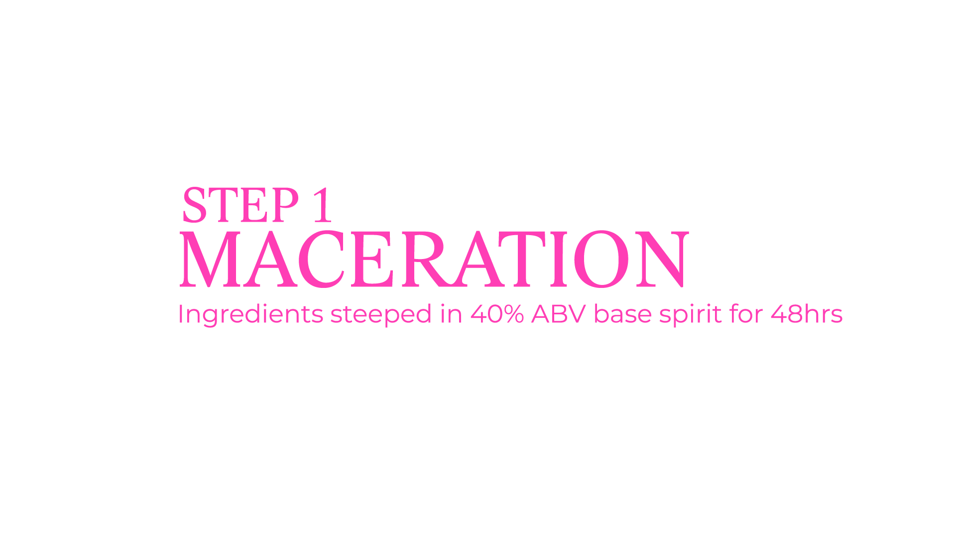 crazy gin step 1 maceration process